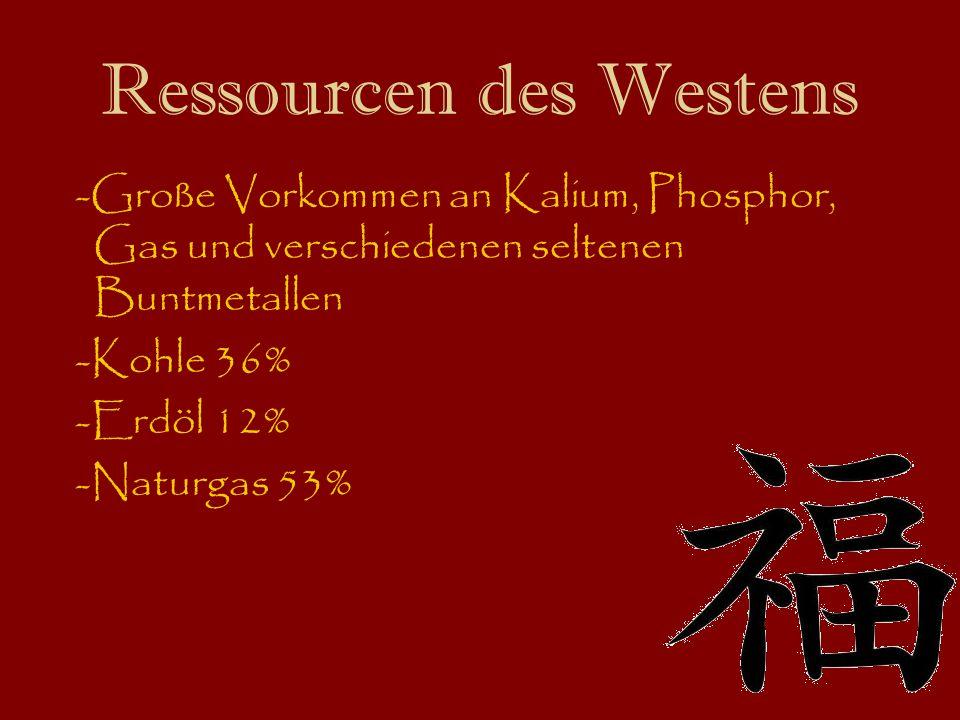 Ressourcen des Westens -Große Vorkommen an Kalium, Phosphor, Gas und verschiedenen seltenen Buntmetallen -Kohle 36% -Erdöl 12% -Naturgas 53%