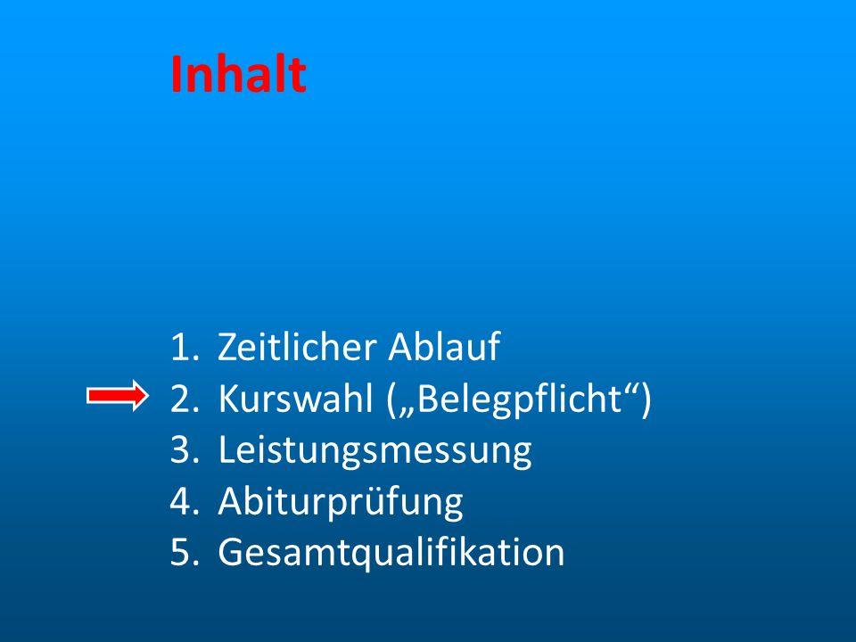 Kurswahl - Belegpflicht Pflichtbereich: 20 + 20 Kurse min.