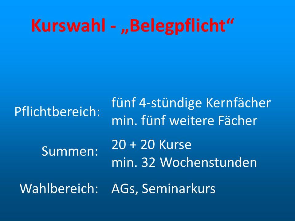 Kurswahl: 5 Kernfächer 1.Deutsch 2.Mathematik 3.Fremdsprache 4.Fremdsprache oder Naturwissenschaft 5.Fach aus Pflichtbereich oder Wirtschaft
