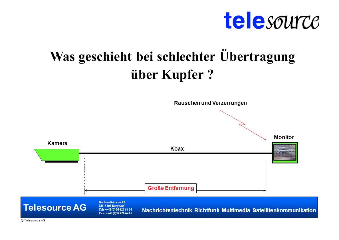 Telesource AG Buchmattstrasse 13 CH-3400 Burgdorf Tel: ++41(0) 34 426 64 64 Fax: ++41(0)34 426 64 69 Nachrichtentechnik Richtfunk Multimedia Satellitenkommunikation © Telesource AG Was geschieht bei schlechter Übertragung über Kupfer .