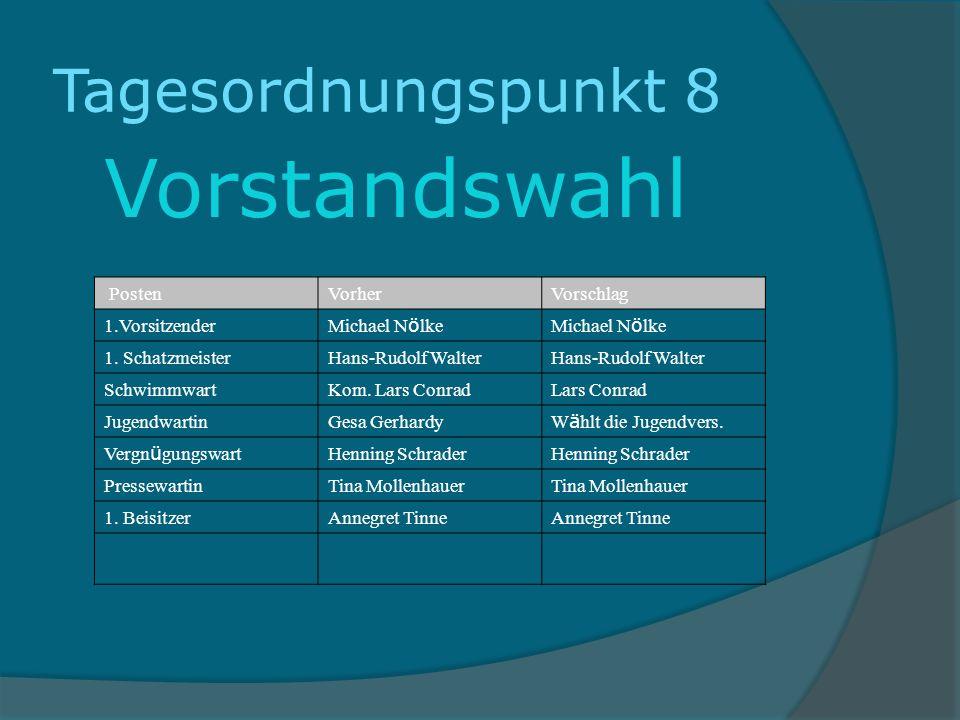 Tagesordnungspunkt 8 Vorstandswahl PostenVorherVorschlag 1.Vorsitzender Michael N ö lke 1.