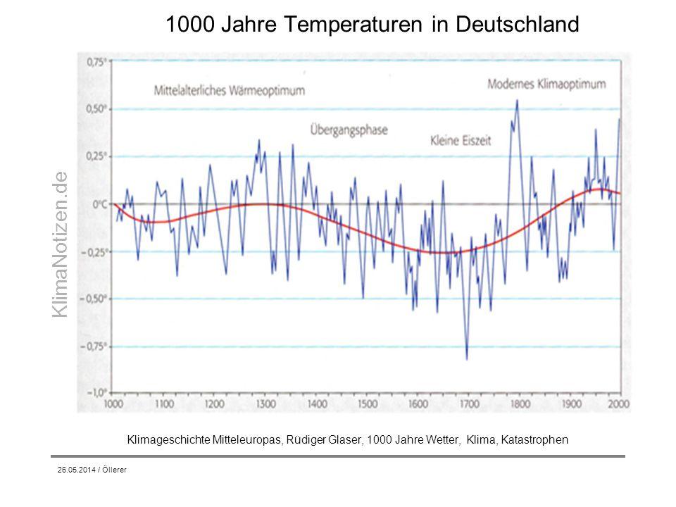 KlimaNotizen.de 1000 Jahre Temperaturen in Deutschland Klimageschichte Mitteleuropas, Rüdiger Glaser, 1000 Jahre Wetter, Klima, Katastrophen 26.05.201
