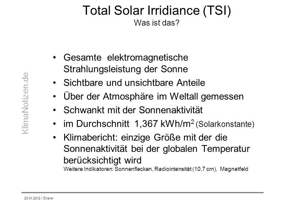 KlimaNotizen.de Total Solar Irridiance (TSI) Was ist das? Gesamte elektromagnetische Strahlungsleistung der Sonne Sichtbare und unsichtbare Anteile Üb