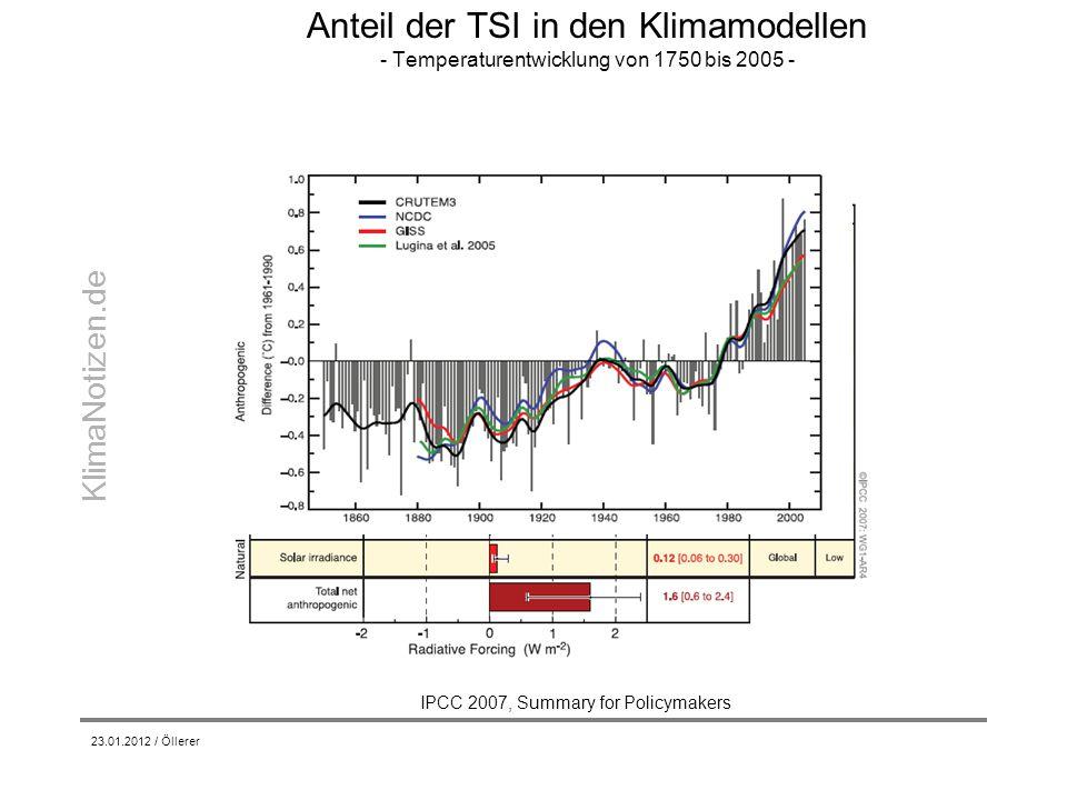KlimaNotizen.de Anteil der TSI in den Klimamodellen - Temperaturentwicklung von 1750 bis 2005 - 23.01.2012 / Öllerer IPCC 2007, Summary for Policymake
