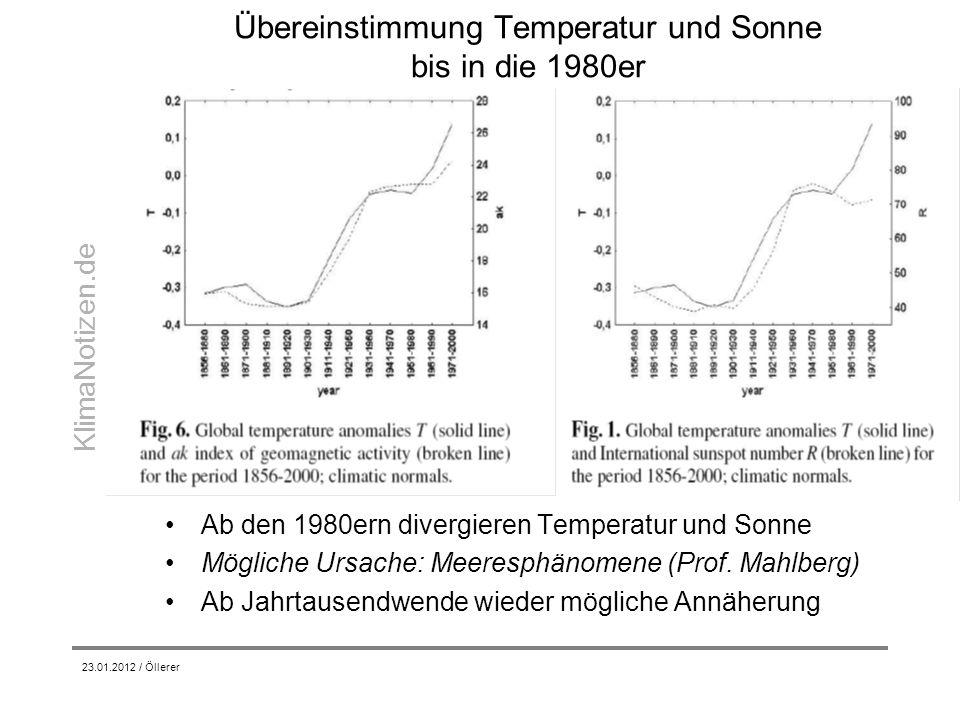 KlimaNotizen.de Übereinstimmung Temperatur und Sonne bis in die 1980er 23.01.2012 / Öllerer Ab den 1980ern divergieren Temperatur und Sonne Mögliche U