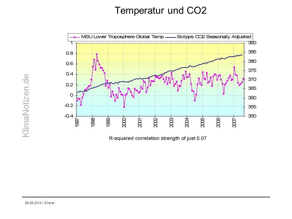 KlimaNotizen.de Temperatur und CO2 26.05.2014 / Öllerer