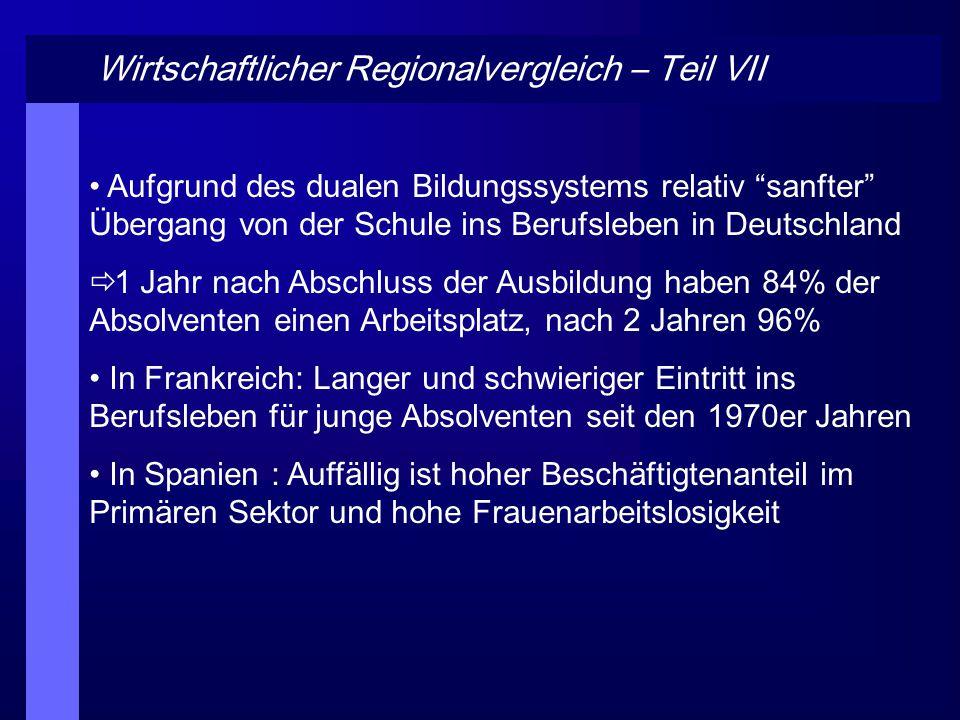 Wirtschaftlicher Regionalvergleich – Teil VII Aufgrund des dualen Bildungssystems relativ sanfter Übergang von der Schule ins Berufsleben in Deutschla