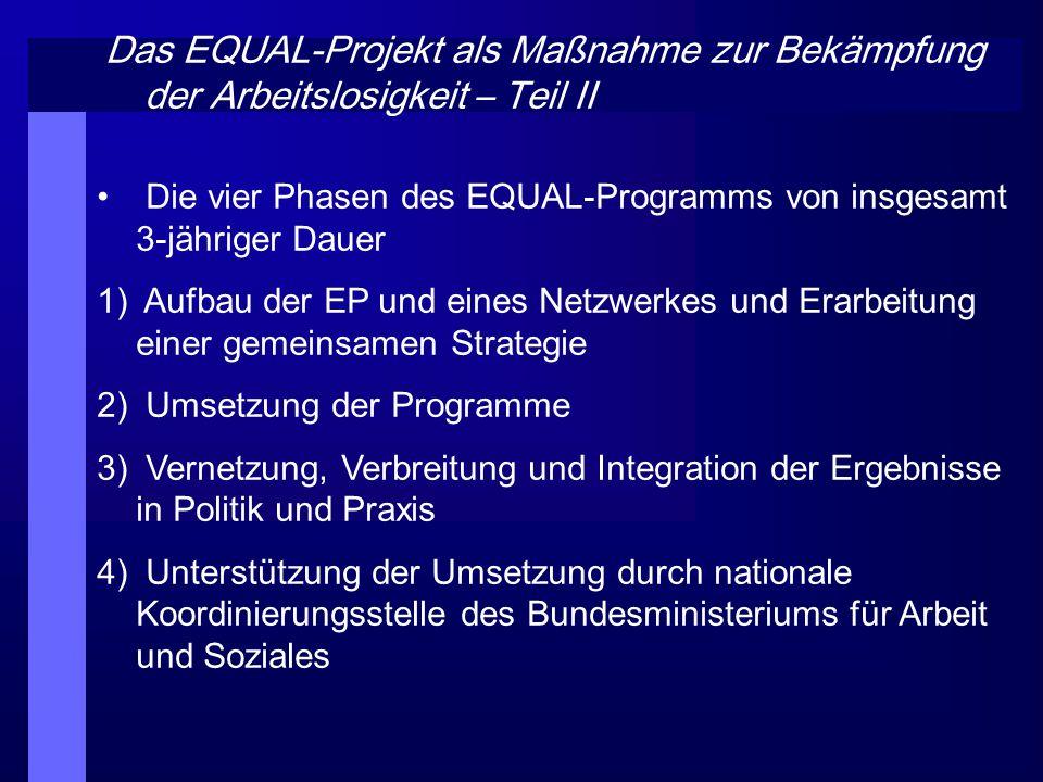 Das EQUAL-Projekt als Maßnahme zur Bekämpfung der Arbeitslosigkeit – Teil II Die vier Phasen des EQUAL-Programms von insgesamt 3-jähriger Dauer 1) Auf