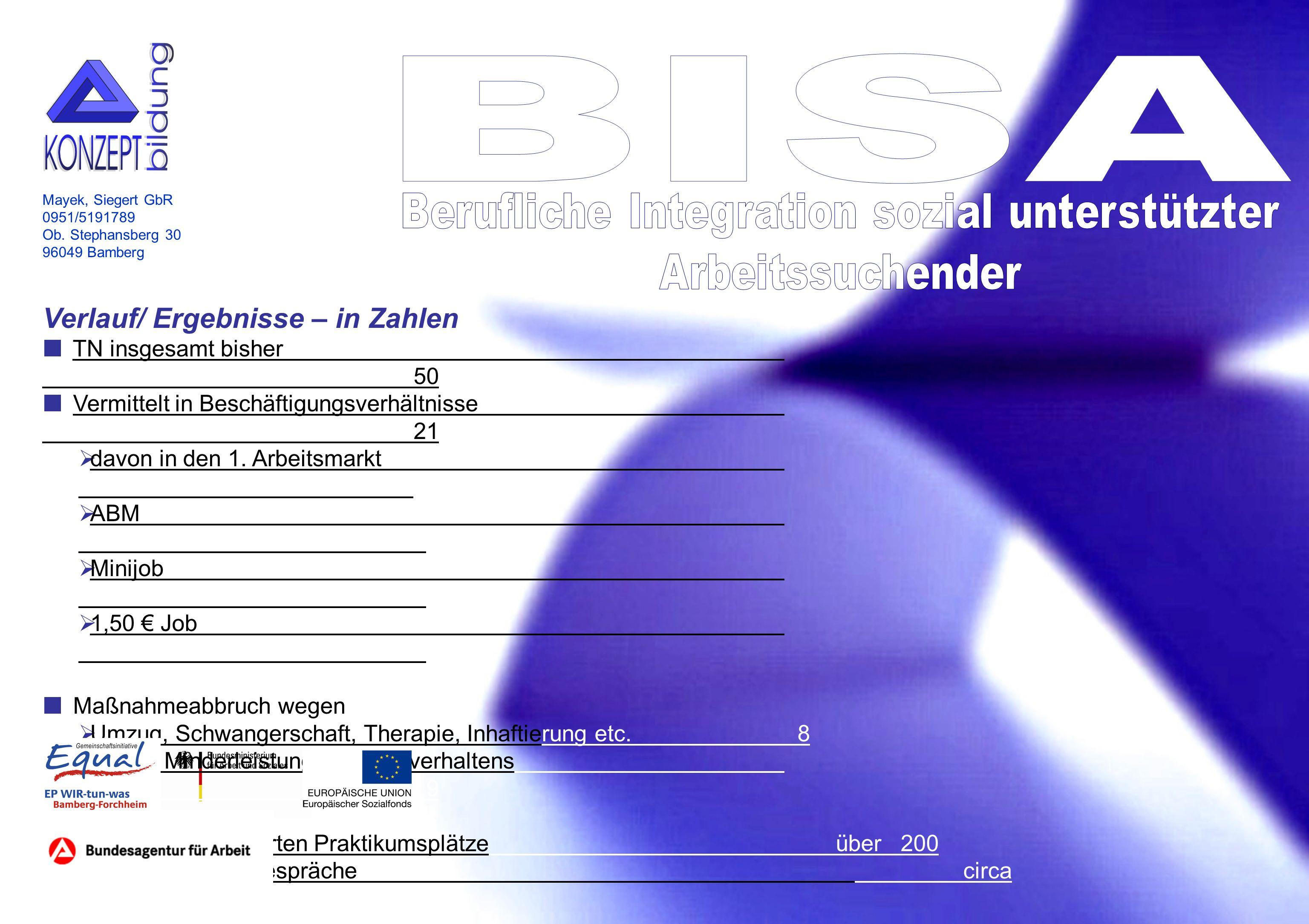 Mayek, Siegert GbR 0951/5191789 Ob.