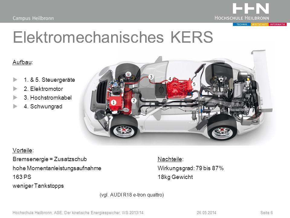 Elektromechanisches KERS Aufbau: 1.& 5. Steuergeräte 2.
