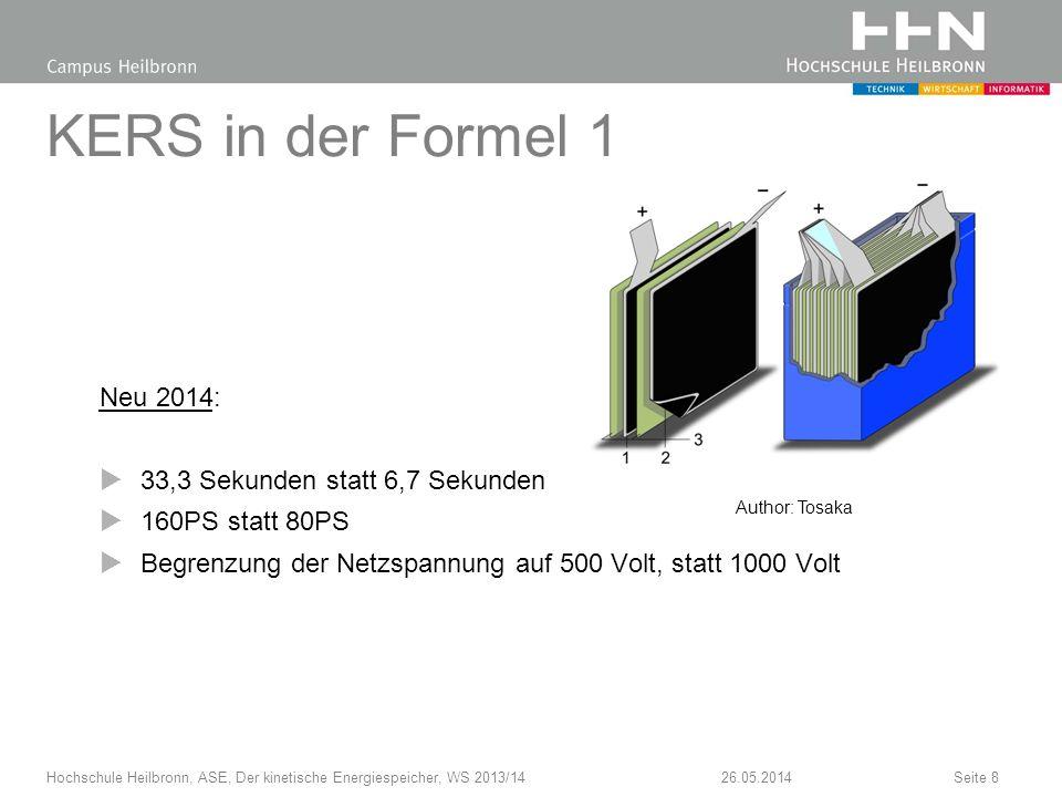 Anwendungsbereiche 26.05.2014Hochschule Heilbronn, ASE, Der kinetische Energiespeicher, WS 2013/14Seite 9 Überall, wo Energie verschwendet wird.