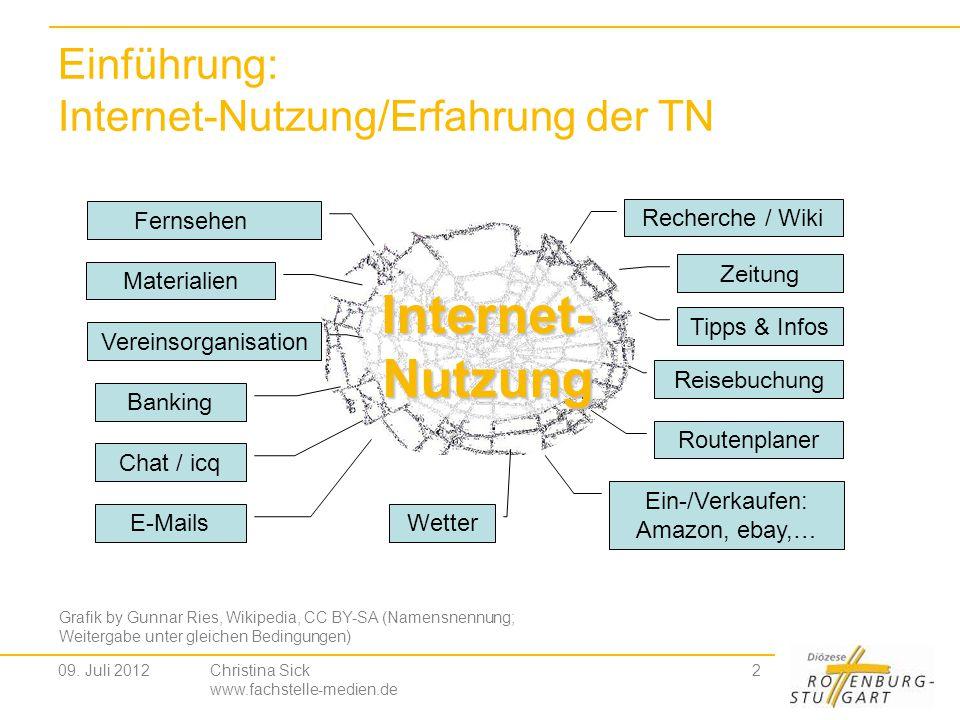 Christina Sick www.fachstelle-medien.de 2 Chat / icq Einführung: Internet-Nutzung/Erfahrung der TN Grafik by Gunnar Ries, Wikipedia, CC BY-SA (Namensn