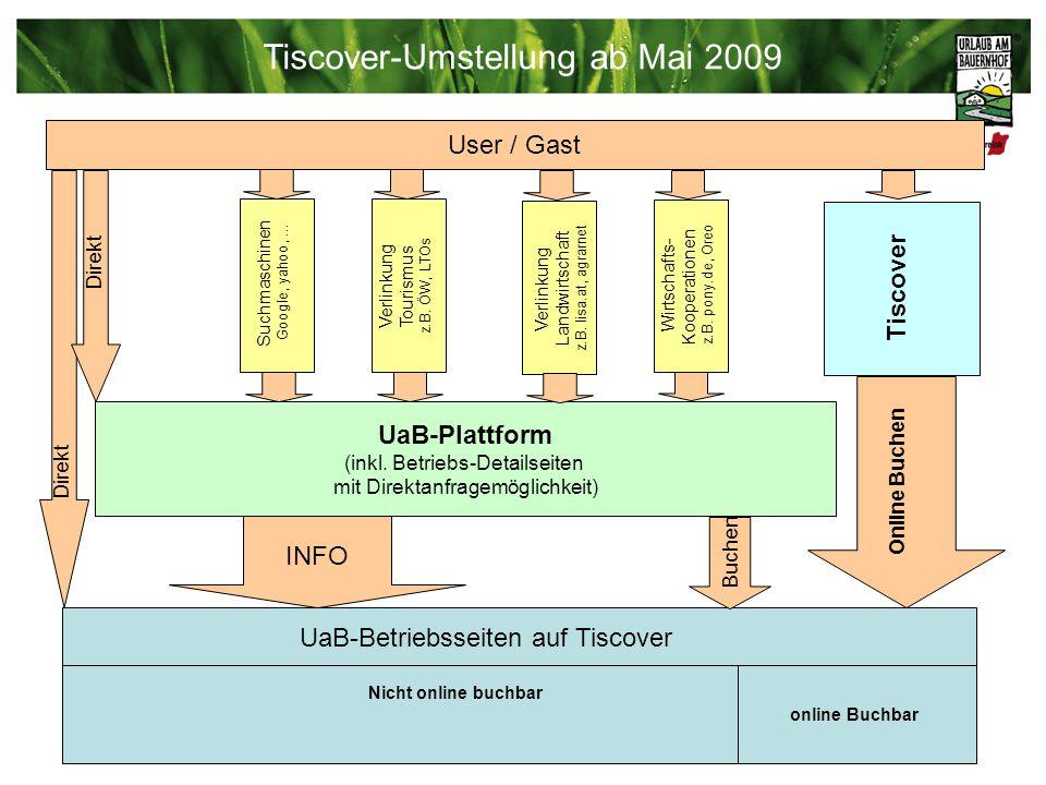 Tiscover-Umstellung ab Mai 2009 UaB-Plattform (inkl. Betriebs-Detailseiten mit Direktanfragemöglichkeit) Tiscover Online Buchen Suchmaschinen Google,