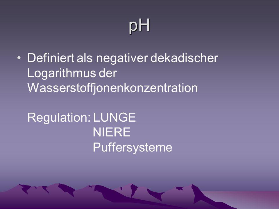 pH Definiert als negativer dekadischer Logarithmus der Wasserstoffjonenkonzentration Regulation: LUNGE NIERE Puffersysteme