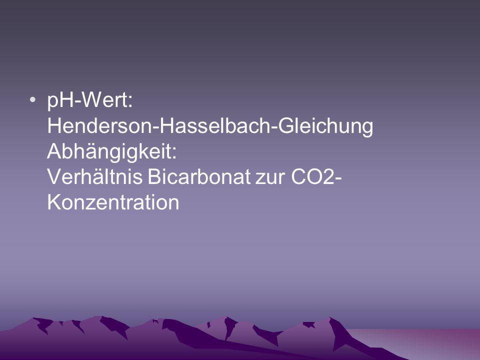 pH-Wert: Henderson-Hasselbach-Gleichung Abhängigkeit: Verhältnis Bicarbonat zur CO2- Konzentration