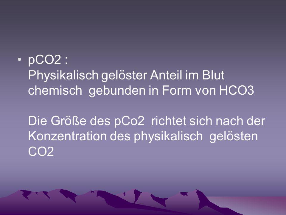 pCO2 : Physikalisch gelöster Anteil im Blut chemisch gebunden in Form von HCO3 Die Größe des pCo2 richtet sich nach der Konzentration des physikalisch