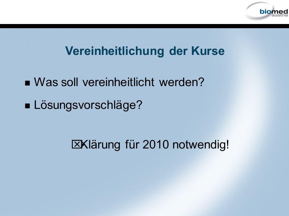 Fortbildungsprogramm 2010 Adaption der Aufgabenverteilung notwendig.