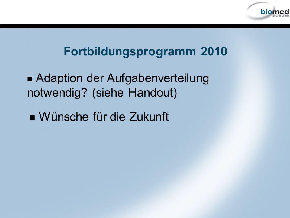 Produktionsplan FB-Heft 2010 29.Juni Deadline für Übermittlung der Fortbildungen an das Büro 1.