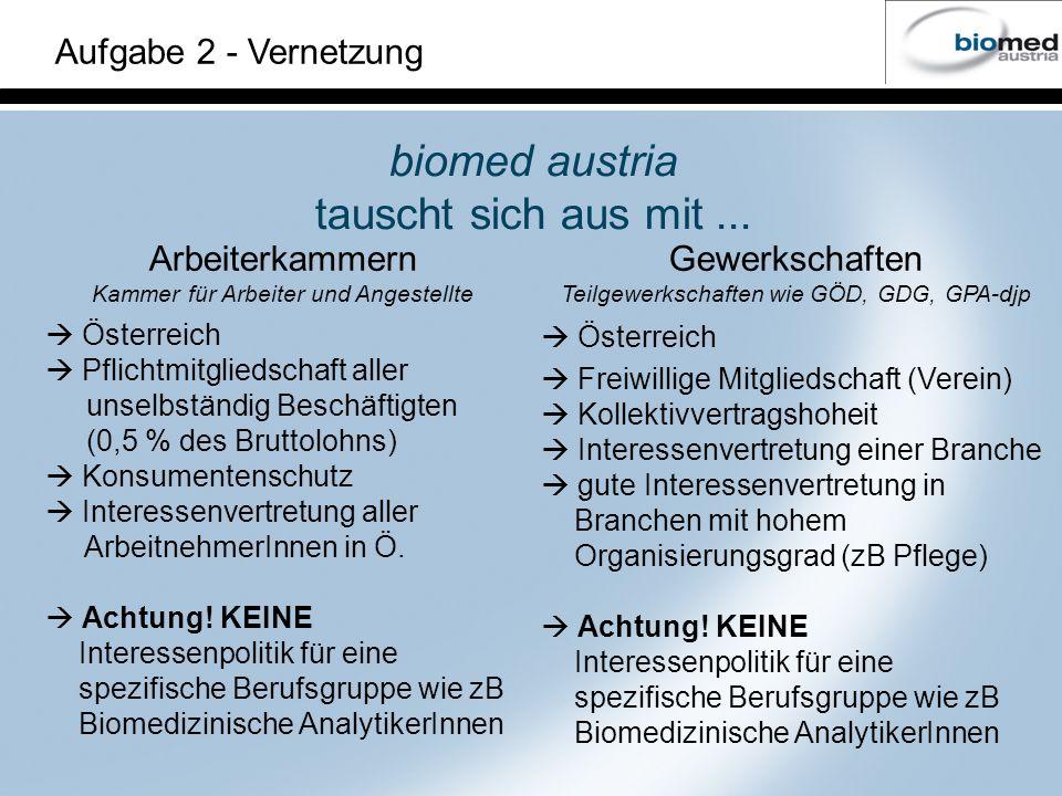 Aufgabe 2 - Vernetzung biomed austria tauscht sich aus mit... Arbeiterkammern Kammer für Arbeiter und Angestellte Österreich Pflichtmitgliedschaft all