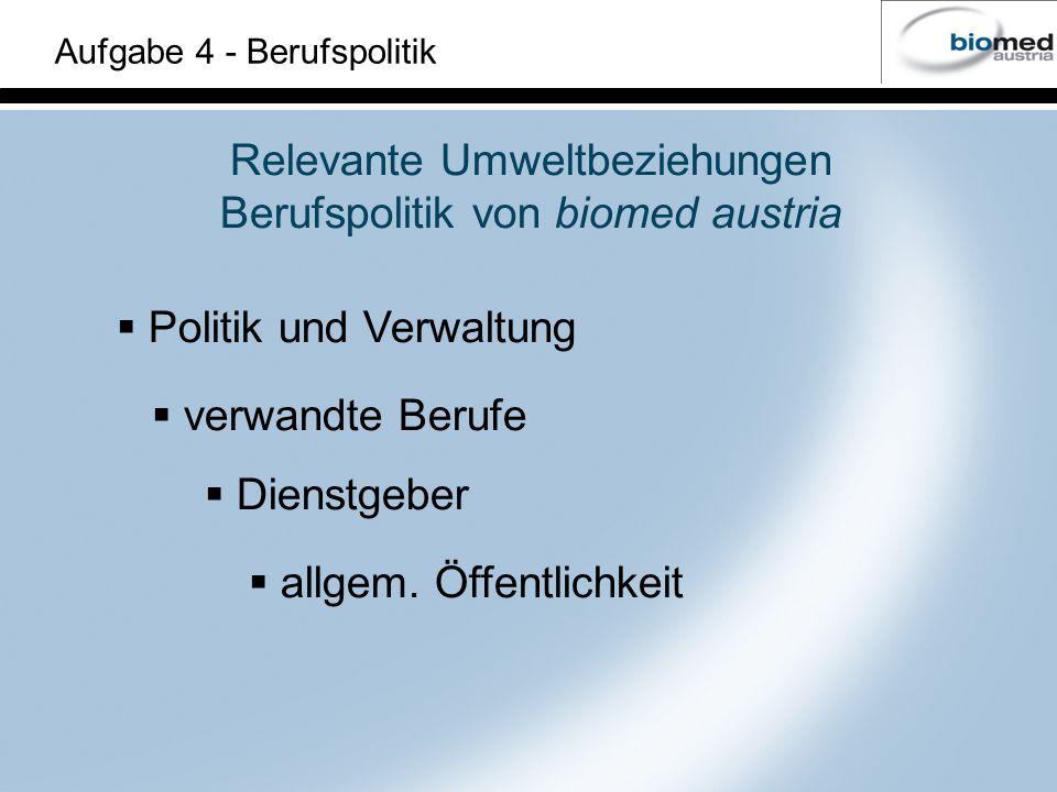 Relevante Umweltbeziehungen Berufspolitik von biomed austria verwandte Berufe Dienstgeber allgem. Öffentlichkeit Politik und Verwaltung Aufgabe 4 - Be