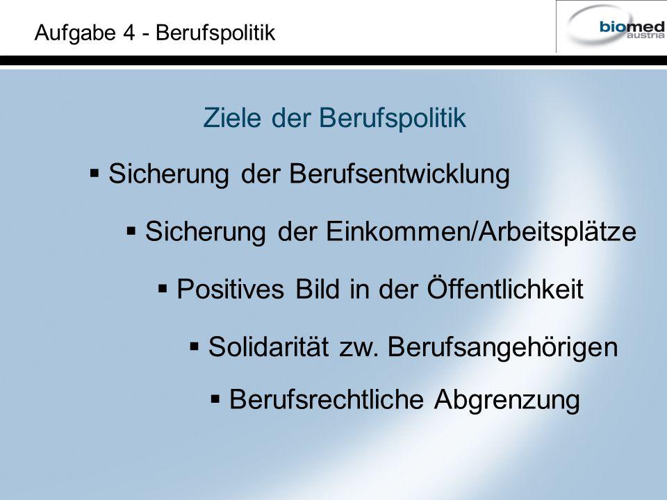 Ziele der Berufspolitik Sicherung der Berufsentwicklung Sicherung der Einkommen/Arbeitsplätze Positives Bild in der Öffentlichkeit Solidarität zw.