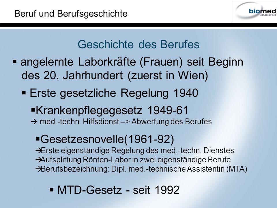 Beruf und Berufsgeschichte Krankenpflegegesetz 1949-61 med.-techn. Hilfsdienst --> Abwertung des Berufes Gesetzesnovelle(1961-92) Erste eigenständige