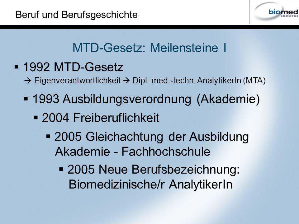 Beruf und Berufsgeschichte 2004 Freiberuflichkeit 2005 Gleichachtung der Ausbildung Akademie - Fachhochschule 2005 Neue Berufsbezeichnung: Biomedizinische/r AnalytikerIn 1993 Ausbildungsverordnung (Akademie) 1992 MTD-Gesetz Eigenverantwortlichkeit Dipl.