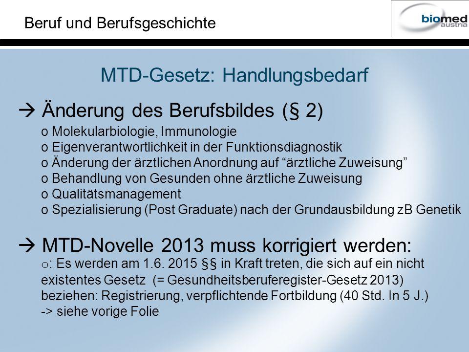 Beruf und Berufsgeschichte MTD-Novelle 2013 muss korrigiert werden: o : Es werden am 1.6. 2015 §§ in Kraft treten, die sich auf ein nicht existentes G