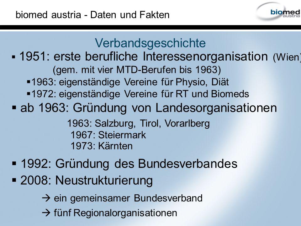 biomed austria - Daten und Fakten 2008: Neustrukturierung ein gemeinsamer Bundesverband fünf Regionalorganisationen 1951: erste berufliche Interessenorganisation (Wien) (gem.