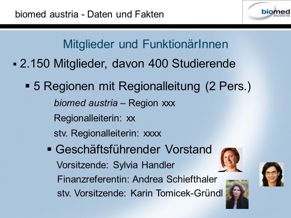 biomed austria - Daten und Fakten Geschäftsführender Vorstand Vorsitzende: Sylvia Handler Finanzreferentin: Andrea Schiefthaler stv. Vorsitzende: Kari
