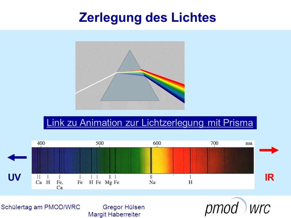 Schülertag am PMOD/WRCGregor Hülsen Margit Haberreiter Zerlegung des Lichtes UVIR Link zu Animation zur Lichtzerlegung mit Prisma