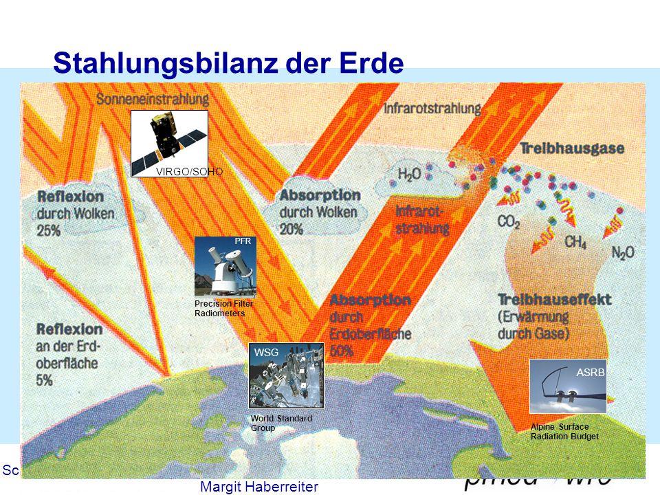 Schülertag am PMOD/WRCGregor Hülsen Margit Haberreiter Der SOHO-Satellit
