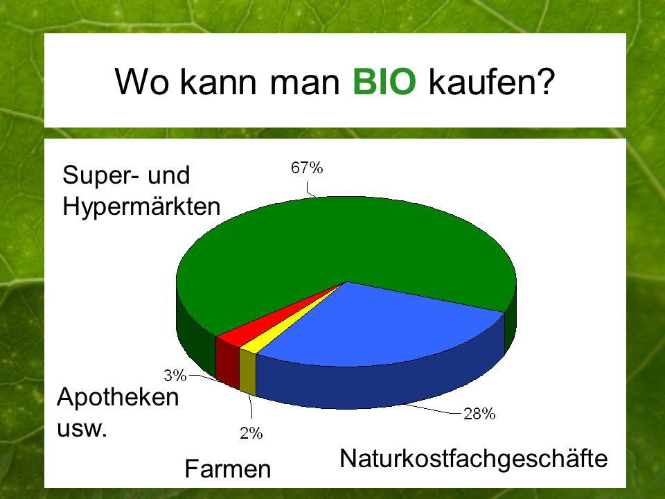 Wo kann man BIO kaufen? Apotheken usw. Farmen Naturkostfachgeschäfte Super- und Hypermärkten
