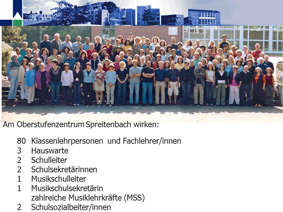 Am Oberstufenzentrum Spreitenbach wirken: 80 Klassenlehrpersonen und Fachlehrer/innen 3Hauswarte 2Schulleiter 2Schulsekretärinnen 1Musikschulleiter 1 Musikschulsekretärin zahlreiche Musiklehrkräfte (MSS) 2Schulsozialbeiter/innen