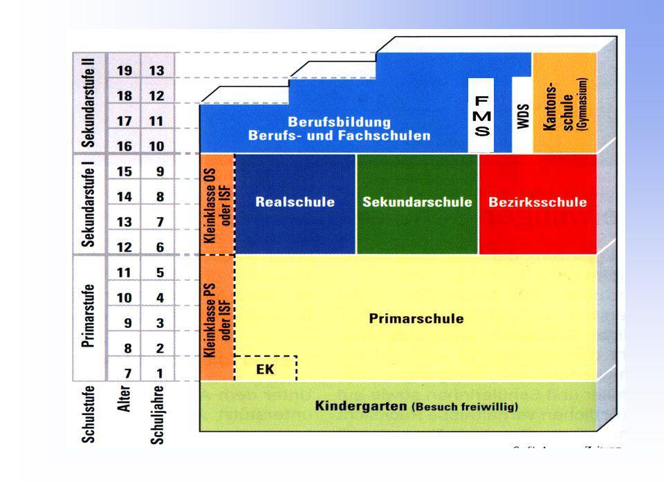 Unterrichtsbesuche Jährliche Besuchswoche Wie auf dem Terminplan vermerkt findet die Besuchswoche Spätherbst statt (26.