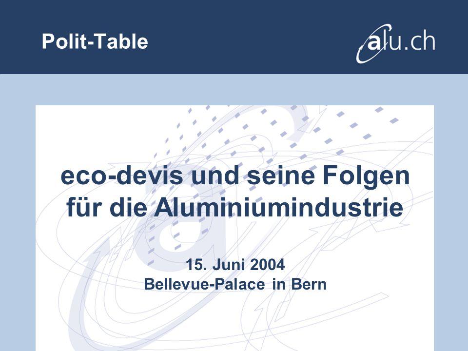 Polit-Table eco-devis und seine Folgen für die Aluminiumindustrie 15.