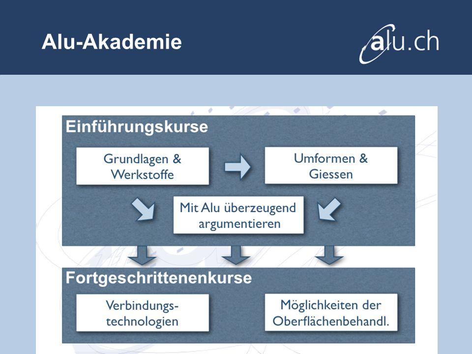 Alu-Akademie
