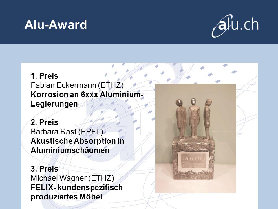 Alu-Award 1. Preis Fabian Eckermann (ETHZ) Korrosion an 6xxx Aluminium- Legierungen 2.