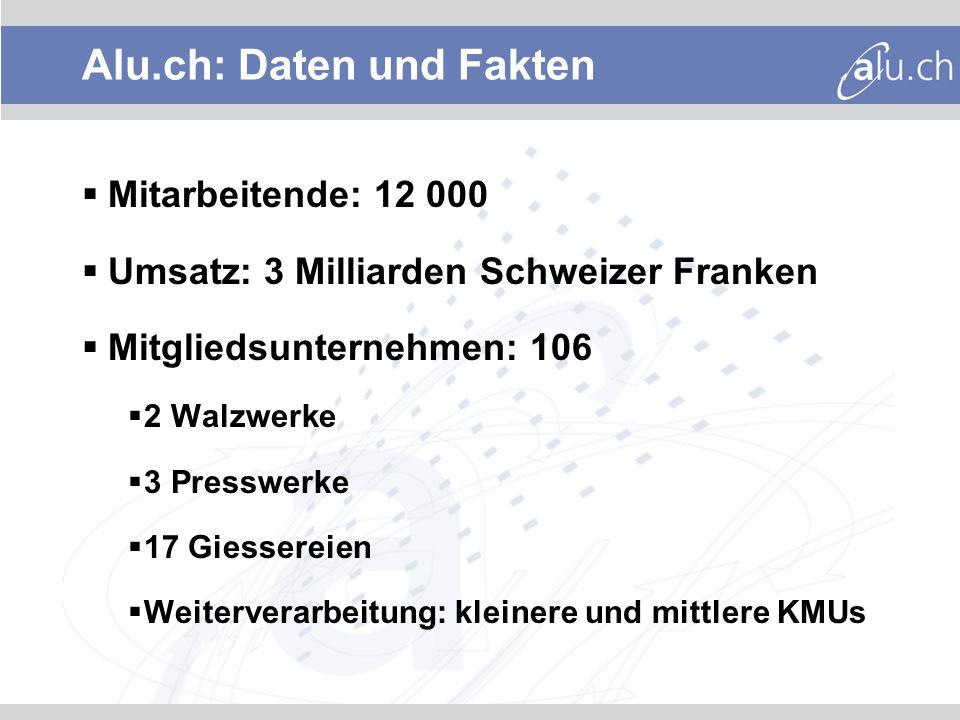 Alu.ch: Daten und Fakten Mitarbeitende: 12 000 Umsatz: 3 Milliarden Schweizer Franken Mitgliedsunternehmen: 106 2 Walzwerke 3 Presswerke 17 Giessereien Weiterverarbeitung: kleinere und mittlere KMUs