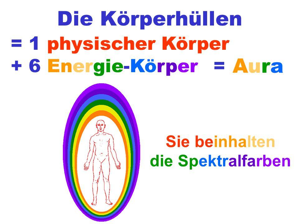Die Körperhüllen Sie beinhalten die Spektralfarben = 1 physischer Körper + 6 Energie-Körper = AuraAura