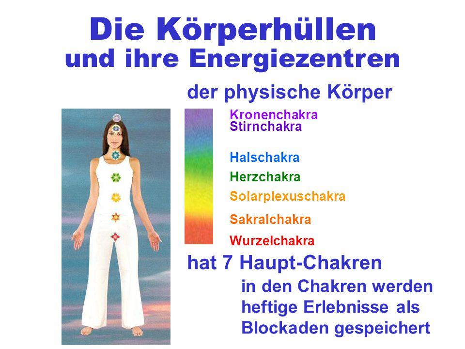 Die Körperhüllen der physische Körper Kronenchakra hat 7 Haupt-Chakren Stirnchakra Halschakra Herzchakra Solarplexuschakra Sakralchakra Wurzelchakra und ihre Energiezentren in den Chakren werden heftige Erlebnisse als Blockaden gespeichert
