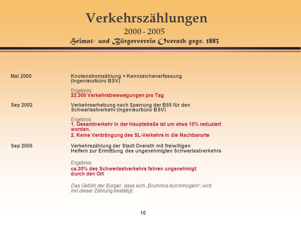 10 Verkehrszählungen 2000 - 2005 Heimat- und Bürgerverein Overath gegr. 1883 Mai 2000 Knotenstromzählung + Kennzeichenerfassung (Ingenieurbüro BSV) Er