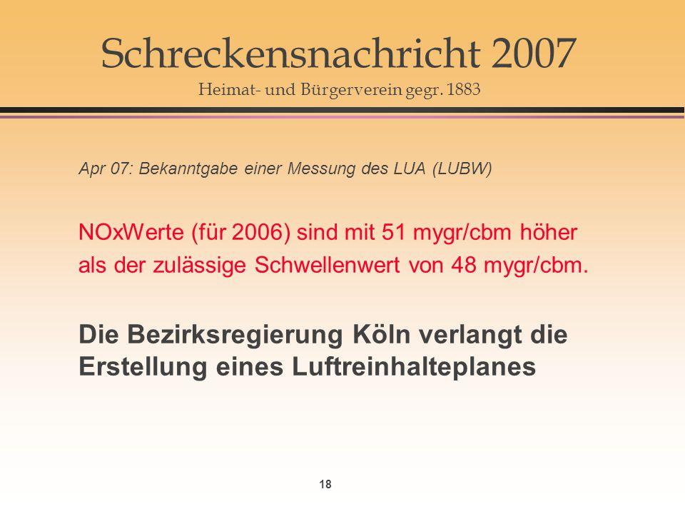 18 Schreckensnachricht 2007 Heimat- und Bürgerverein gegr. 1883 Apr 07: Bekanntgabe einer Messung des LUA (LUBW) NOxWerte (für 2006) sind mit 51 mygr/