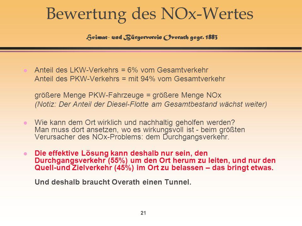 21 Bewertung des NOx-Wertes Heimat- und Bürgerverein Overath gegr. 1883 l Anteil des LKW-Verkehrs = 6% vom Gesamtverkehr Anteil des PKW-Verkehrs = mit