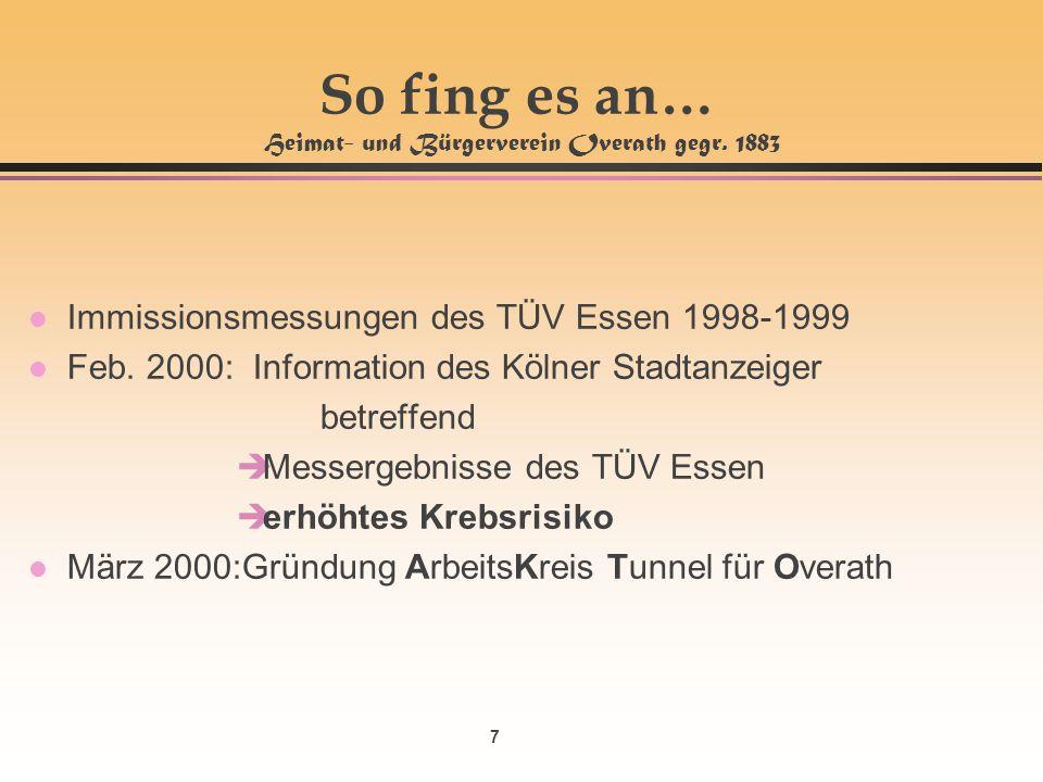7 So fing es an… Heimat- und Bürgerverein Overath gegr. 1883 l Immissionsmessungen des TÜV Essen 1998-1999 l Feb. 2000: Information des Kölner Stadtan
