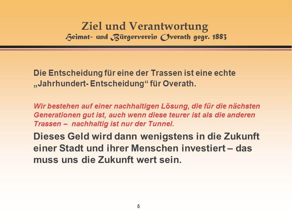 5 Ziel und Verantwortung Heimat- und Bürgerverein Overath gegr.