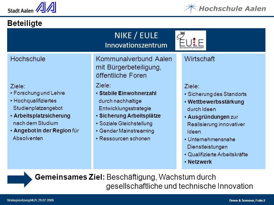 Strategiesitzung MLR, 29.07.2009 Drees & Sommer, Folie 2 Hochschule Ziele: Forschung und Lehre Hochqualifiziertes Studienplatzangebot Arbeitsplatzsich
