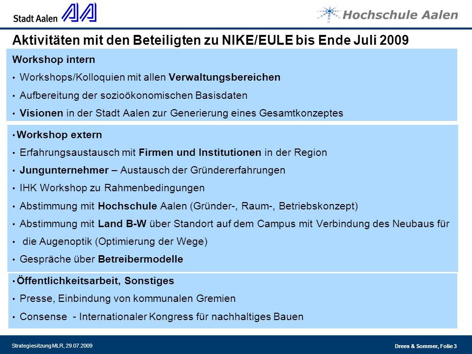 Drees & Sommer, Folie 3 Strategiesitzung MLR, 29.07.2009 Aktivitäten mit den Beteiligten zu NIKE/EULE bis Ende Juli 2009 Workshop intern Workshops/Kol