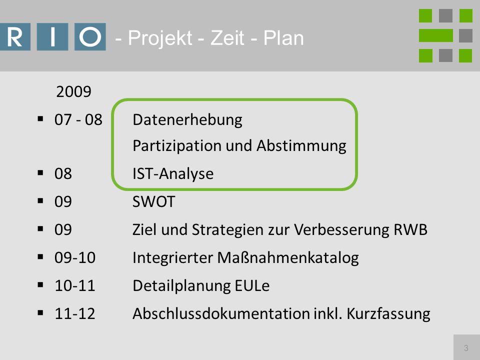 3 - Projekt - Zeit - Plan 2009 07 - 08Datenerhebung Partizipation und Abstimmung 08 IST-Analyse 09 SWOT 09 Ziel und Strategien zur Verbesserung RWB 09-10Integrierter Maßnahmenkatalog 10-11Detailplanung EULe 11-12Abschlussdokumentation inkl.