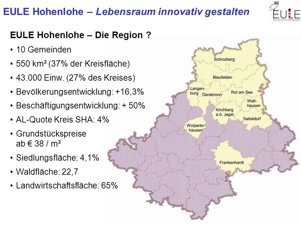 EULE Hohenlohe – Die Region ? 10 Gemeinden 550 km² (37% der Kreisfläche) 43.000 Einw. (27% des Kreises) Bevölkerungsentwicklung: +16,3% Beschäftigungs